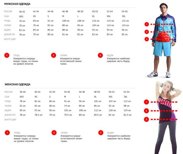 Таблица размеров и соответствий