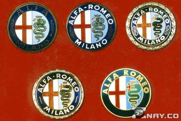 Хронология логотипов Альфа Ромео