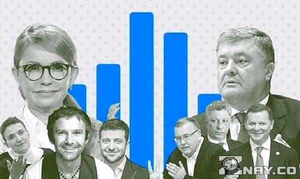 Все кандидаты на пост президента Украины