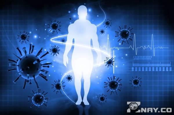 Защита и иммунитет от коронавируса